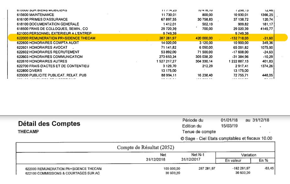 Extrait des comptes 2017 et 2018 de la SAS The Camp:à la ligne 622000, le montant de la rémunération du président. En 2019, cette ligne dédiée a disparu...