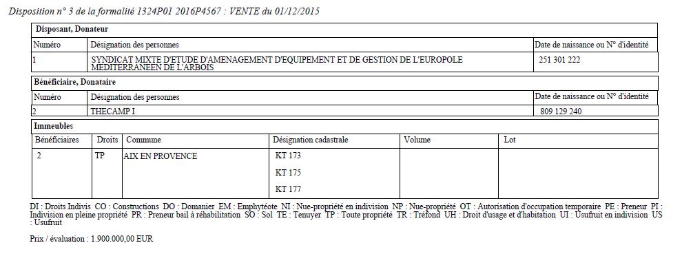Le 1er décembre 2015, le syndicat mixte de l'Arbois cède le terrain où The Camp pose le camp. Prix de vente? 1,9 millions d'euros (document publicité foncière)