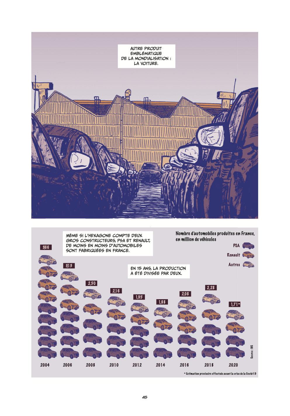 """«La folle histoire de la mondialisation"""", Enzo, Isabelle Bensidoun et Sébastien Jean, Les Arènes BD - page 45"""