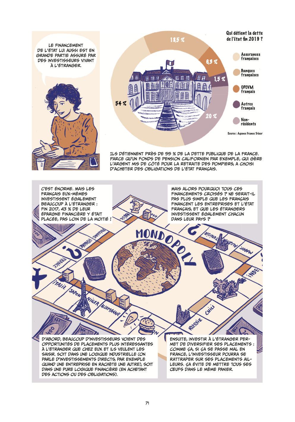 """«La folle histoire de la mondialisation"""", Enzo, Isabelle Bensidoun et Sébastien Jean, Les Arènes BD - page 71"""